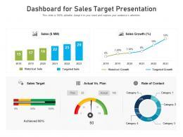 Dashboard For Sales Target Presentation