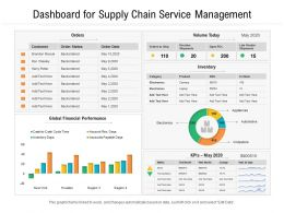 Dashboard For Supply Chain Service Management