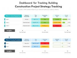 Dashboard For Tracking Building Construction Project Strategy Tracking