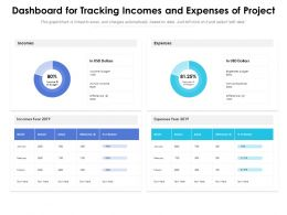 Dashboard For Tracking Incomes And Expenses Of Project