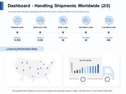 Dashboard Handling Shipments Worldwide Carrier Ppt Powerpoint Presentation Layouts