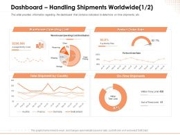 Dashboard Handling Shipments Worldwide Order Powerpoint Presentation Objects