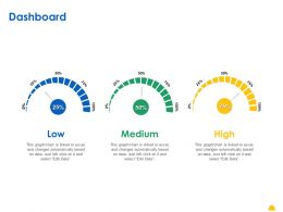 Dashboard High M162 Ppt Powerpoint Presentation File Diagrams