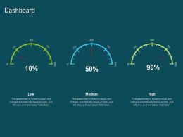 Dashboard High M1905 Ppt Powerpoint Presentation Model Graphics Example