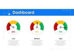 Dashboard High M241 Ppt Powerpoint Presentation Slides Format Ideas