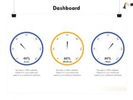 Dashboard High M357 Ppt Powerpoint Presentation Gallery Mockup