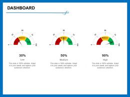 Dashboard High M390 Ppt Powerpoint Presentation Ideas Designs