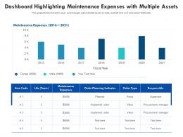 Dashboard Highlighting Maintenance Expenses With Multiple Assets