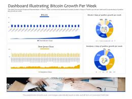 Dashboard Illustrating Bitcoin Growth Per Week Powerpoint Template