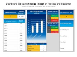 Dashboard Indicating Change Impact On Process And Customer