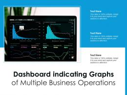 Dashboard Indicating Graphs Of Multiple Business Operations