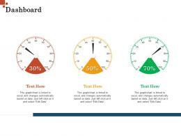 Dashboard Inorganic Growth Management Ppt Brochure