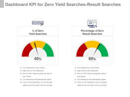 Dashboard Kpi For Zero Yield Searches Result Searches Presentation Slide