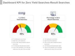 Dashboard Kpi For Zero Yield Searches Result Searches Presentation Slide