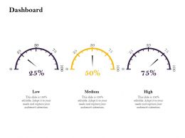 Dashboard L2025 Ppt Powerpoint Presentation Outline Vector