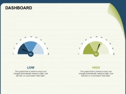 Dashboard Low High Data N176 Powerpoint Presentation Graphics Template
