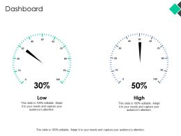 dashboard_low_high_ppt_powerpoint_presentation_pictures_graphics_Slide01