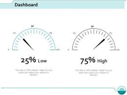 Dashboard Low High Ppt Slides Example Introduction