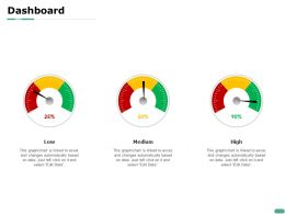 Dashboard Low M1101 Ppt Powerpoint Presentation Infographic Template Gridlines