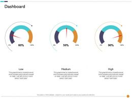 Dashboard Low M3029 Ppt Powerpoint Presentation Professional Icons
