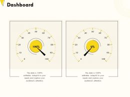 Dashboard Low M373 Ppt Powerpoint Presentation Infographics Topics