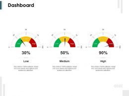 Dashboard Low M94 Ppt Powerpoint Presentation Slides
