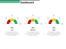 Dashboard Low Medium High Rate Ppt Powerpoint Presentation File Designs