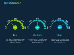 Dashboard Low Medium Low High Ppt Powerpoint Presentation File Graphic Tips