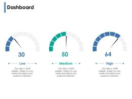 Dashboard Low Medium Meters Ppt Powerpoint Presentation Pictures Files