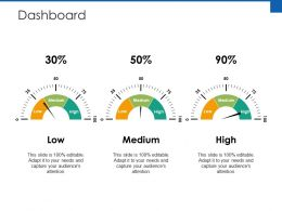 Dashboard Low Medium Ppt Powerpoint Presentation File Background Images