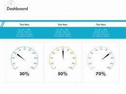 Dashboard M3146 Ppt Powerpoint Presentation Inspiration Infographic Template
