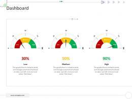 Dashboard Mckinsey 7s Strategic Framework Project Management Ppt Rules