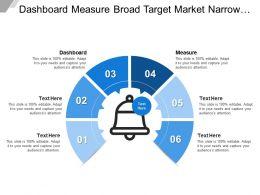 Dashboard Measure Broad Target Market Narrow Target Market