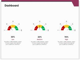 Dashboard Medium Low High Editable Ppt Powerpoint Presentation Inspiration