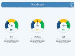 Dashboard Medium M1868 Ppt Powerpoint Presentation Gallery Background Image