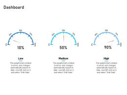 Dashboard Medium M2315 Ppt Powerpoint Presentation Model Deck