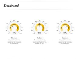 Dashboard Medium M738 Ppt Powerpoint Presentation File Professional