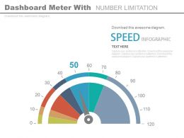 Dashboard Meter With Number Limitation Powerpoint Slides