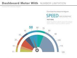 35908338 Style Essentials 2 Dashboard 1 Piece Powerpoint Presentation Diagram Infographic Slide