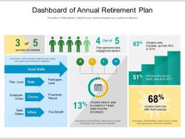 Dashboard Of Annual Retirement Plan