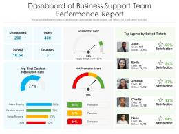Dashboard Of Business Support Team Performance Report