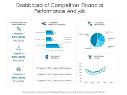 Dashboard Of Competitors Financial Performance Analysis