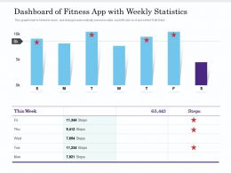 Dashboard Of Fitness App With Weekly Statistics