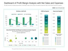 Dashboard Of Profit Margin Analysis With Net Sales And Expenses Powerpoint Template