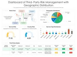 Dashboard Of Third Party Risk Management With Geographic Distribution