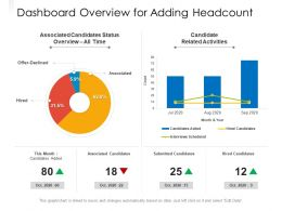 Dashboard Overview For Adding Headcount