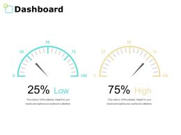 Dashboard Percentage B45 Ppt Powerpoint Presentation File Microsoft