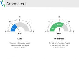 Dashboard Powerpoint Graphics