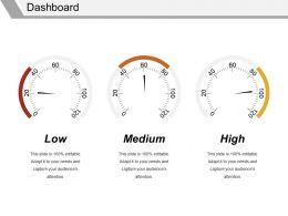 Dashboard PowerPoint Ideas