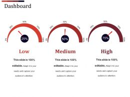 Dashboard Powerpoint Images Template 2